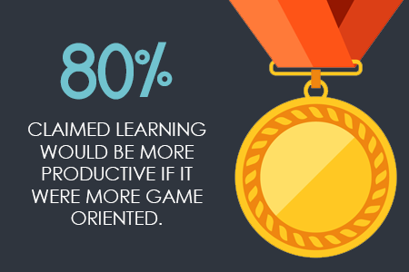 game-oriented-elearning