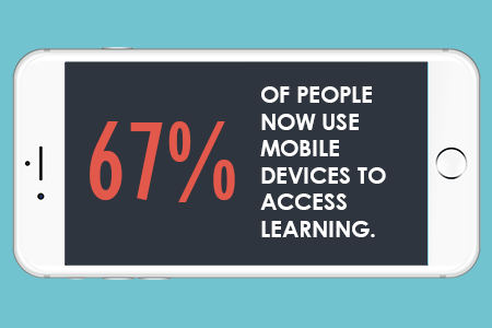 mobile-users-elearning