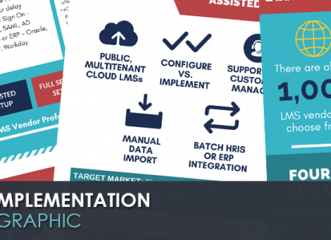 lms-implementation-infographic