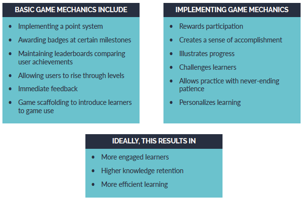 What we mean by gamification chart