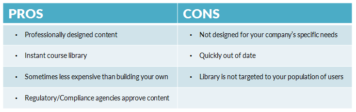 Pros and cons of third party content