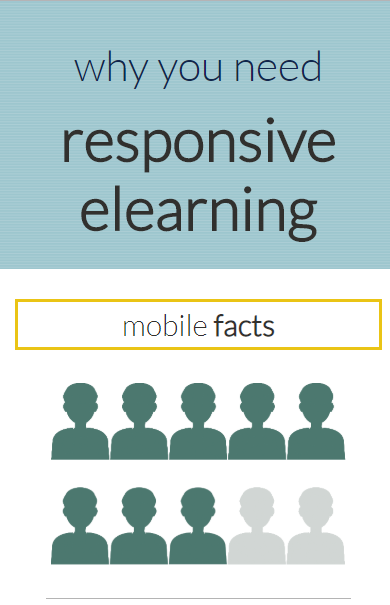 mobile learning example