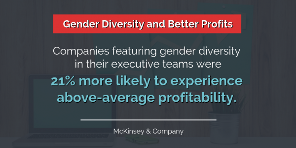 Gender-Diversity-in-Workplace-Stat-3