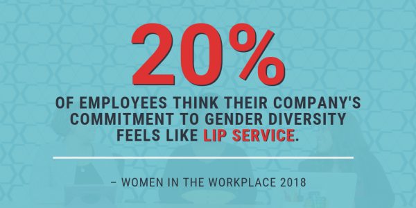 Gender-Diversity-in-Workplace-Stat-1